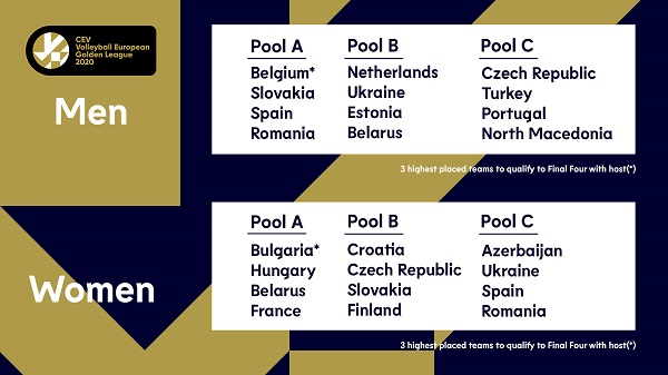 European League 2020 klar