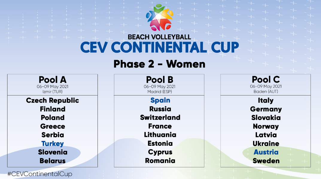 Endringer i Continental Cup